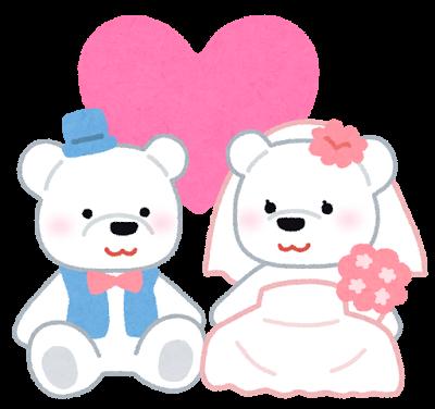 グアム結婚式は格安!