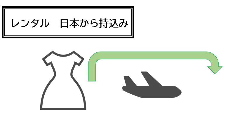 海外ウェディングドレス選びと注意点