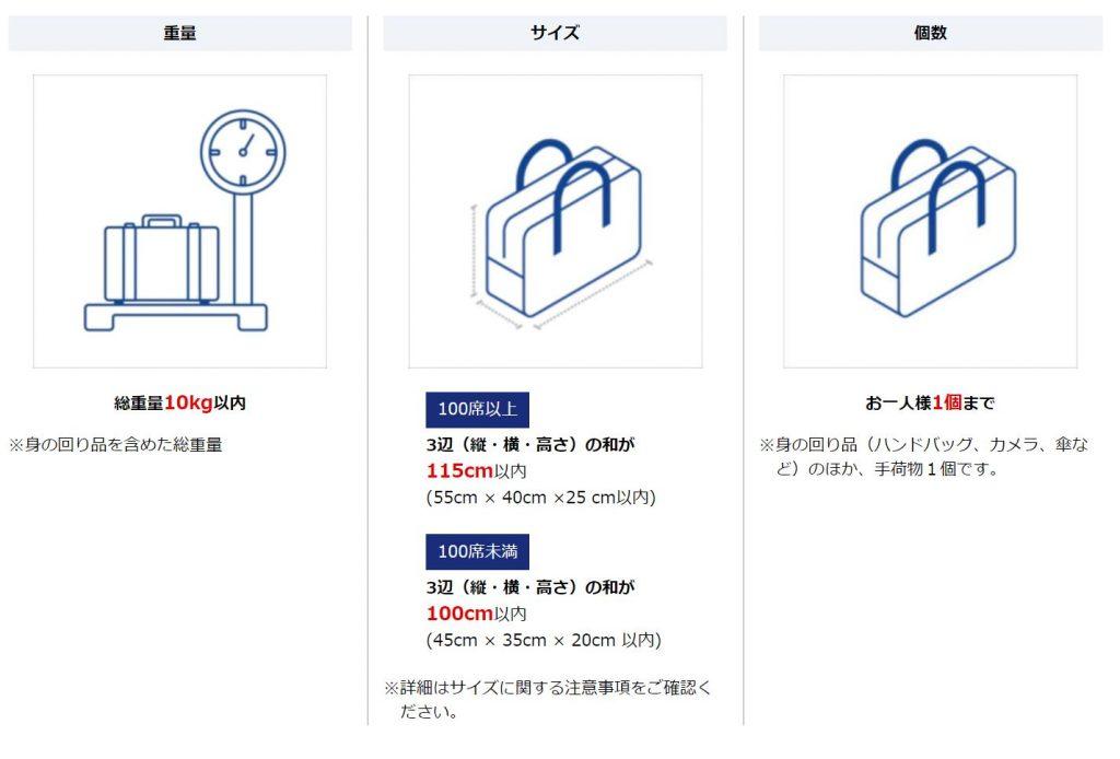海外ブーケ選びの注意点 機内手荷物持込制限